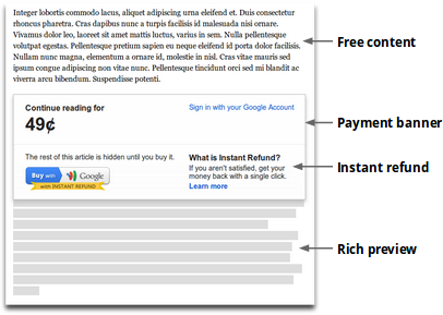 Google Wallet for web content