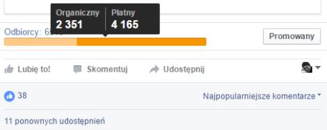 Statystyki posta na FaceBooku